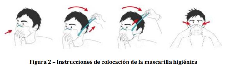Instrucciones de colocación de la mascarilla higiénica