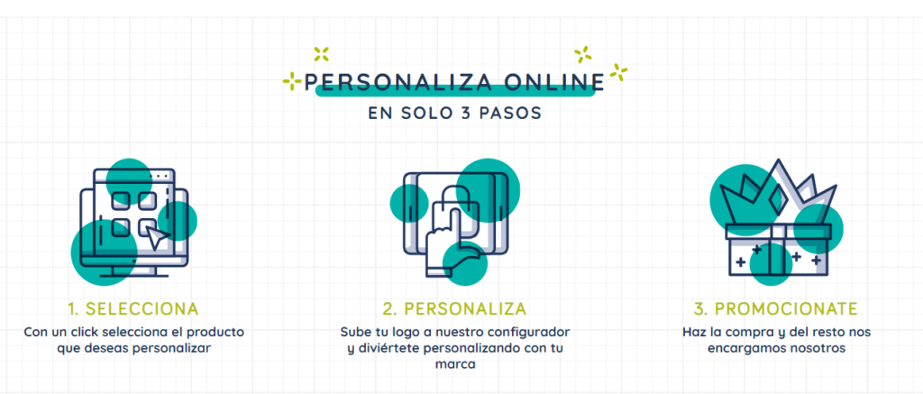 Personaliza online los productos online